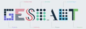 Le principe des formes en UI design