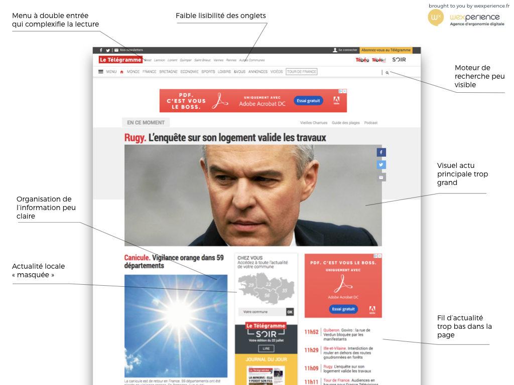 Explications sur le design de la page d'accueil de Letelegramme.fr avant sa refonte en 2020