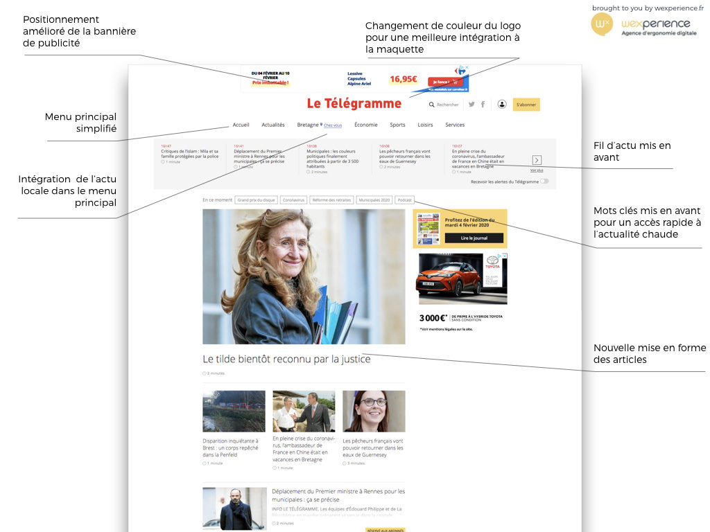 Explications sur le design de la page d'accueil de Letelegramme.fr après sa refonte en 2020
